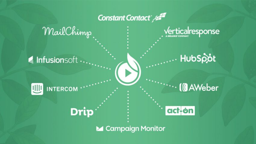 new marketing integrations with SproutVideo