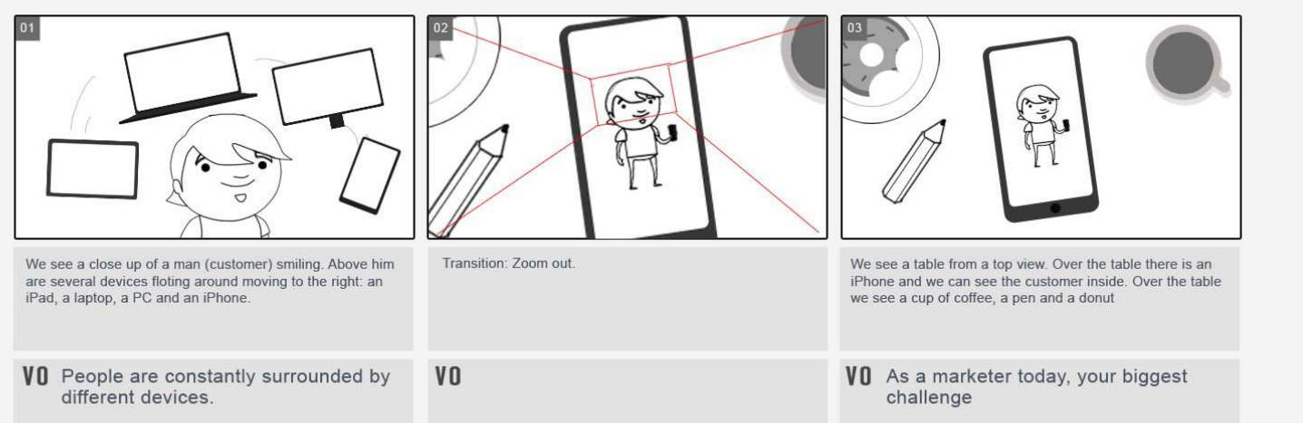 Storyboard for animated videos