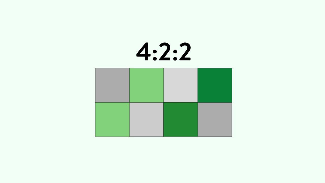 4:2:2 chroma subsampling