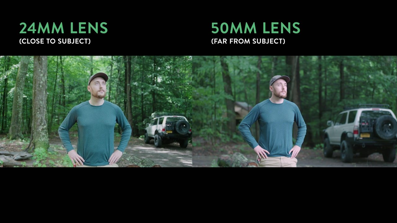24mm lens vs 50mm lens