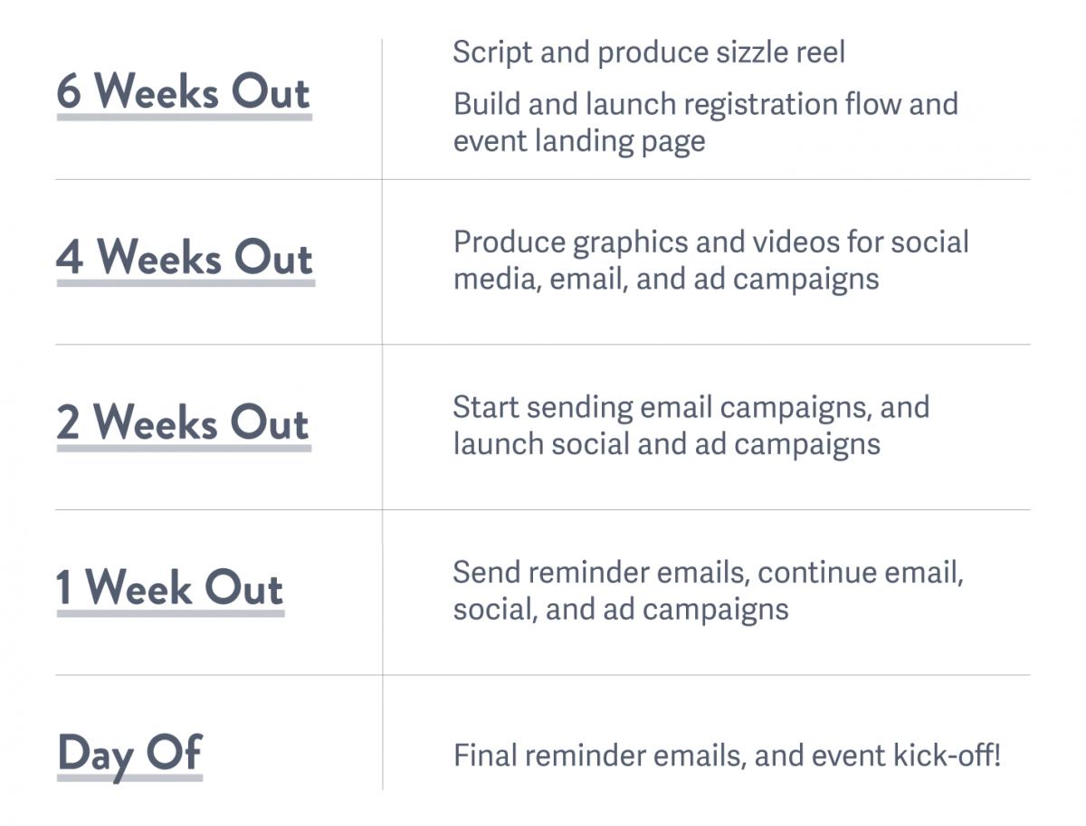 live stream event marketing plan